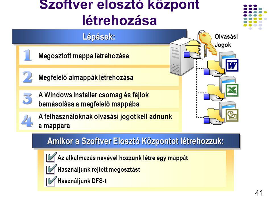 42 Szoftver Kiosztása Start A Felhasználói Konfigurációban Az alkalmazás telepítődik amikor a felhasználó futtatni szeretné Számítógép Konfigurációban Az alkalmazás telepítődik amikor a gép újraindul Szoftver Elosztó Központ