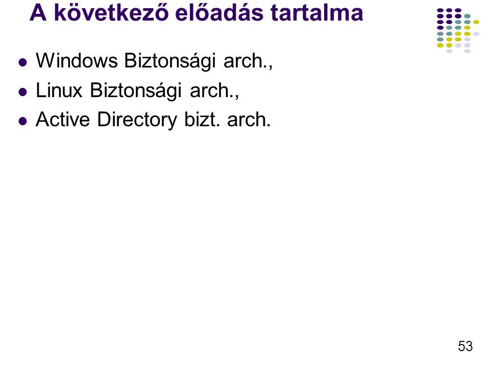 53 A következő előadás tartalma Windows Biztonsági arch., Linux Biztonsági arch., Active Directory bizt. arch.