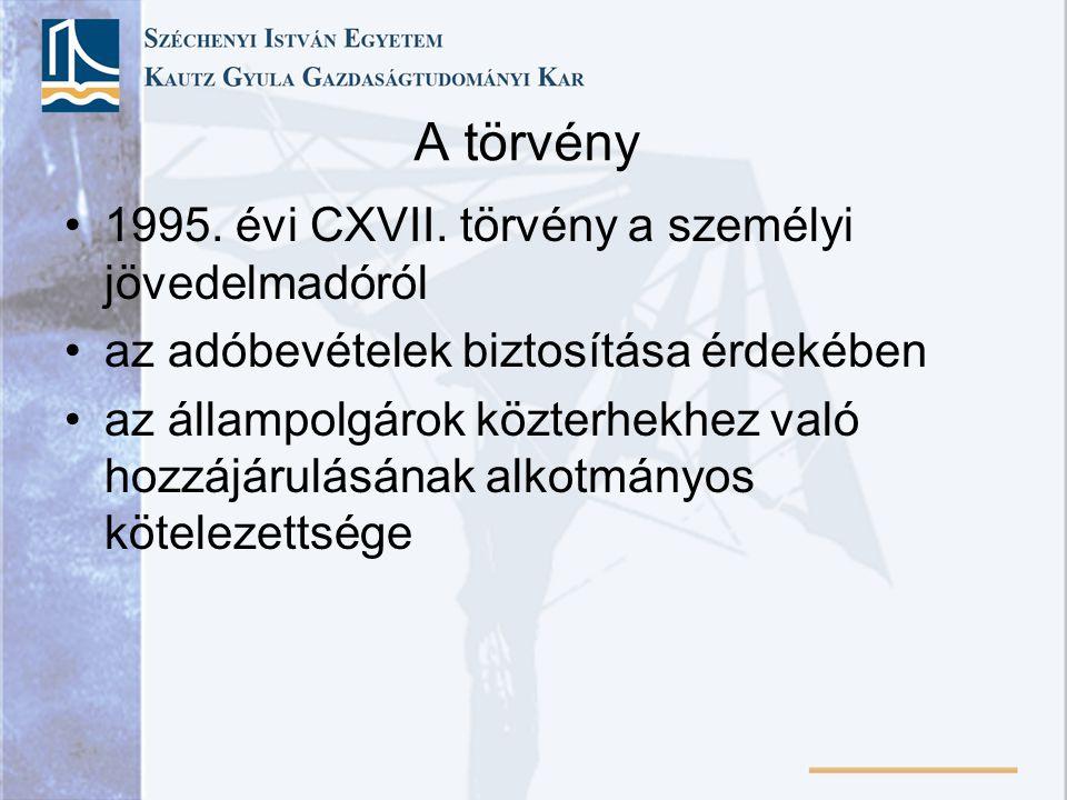 A törvény 1995. évi CXVII. törvény a személyi jövedelmadóról az adóbevételek biztosítása érdekében az állampolgárok közterhekhez való hozzájárulásának