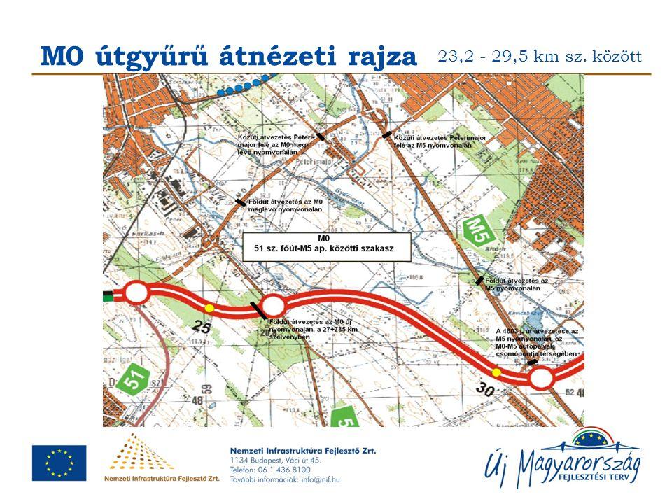 M0 útgyűrű átnézeti rajza 23,2 - 29,5 km sz. között