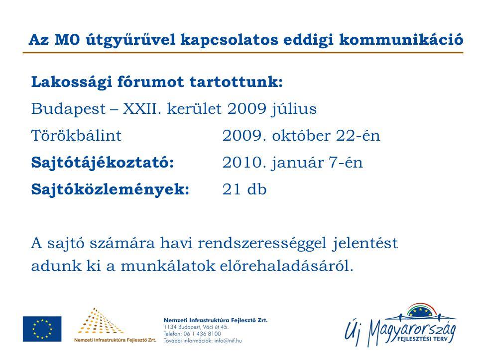 Az M0 útgyűrűvel kapcsolatos eddigi kommunikáció Lakossági fórumot tartottunk: Budapest – XXII. kerület 2009 július Törökbálint2009. október 22-én Saj