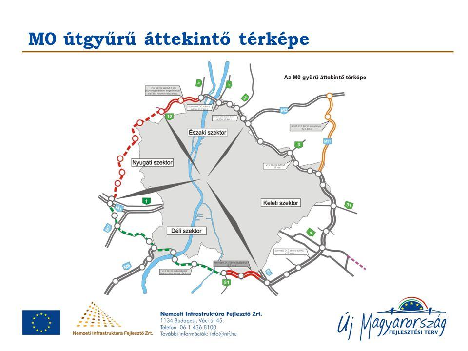 M0 útgyűrű áttekintő térképe