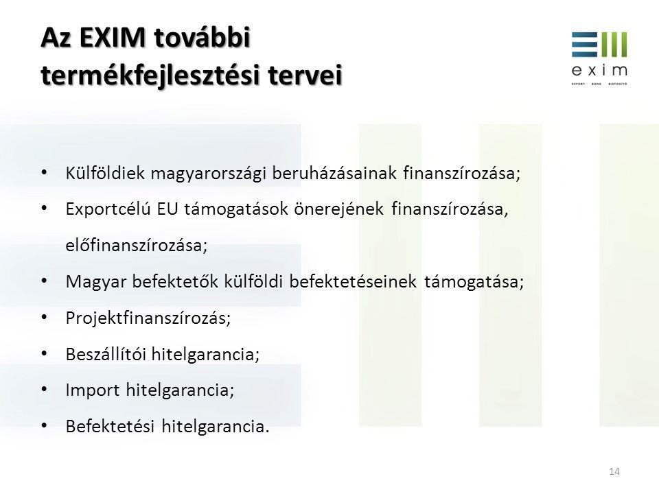 Az EXIM további termékfejlesztési tervei 14 Külföldiek magyarországi beruházásainak finanszírozása; Exportcélú EU támogatások önerejének finanszírozás