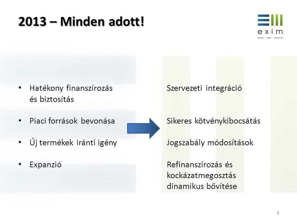 2013 – Minden adott! 6 Hatékony finanszírozás Szervezeti integráció és biztosítás Piaci források bevonása Sikeres kötvénykibocsátás Új termékek iránti