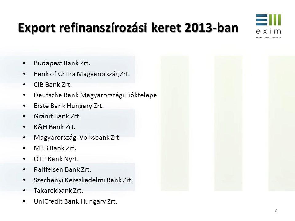 Export refinanszírozási keret 2013-ban Budapest Bank Zrt. Bank of China Magyarország Zrt. CIB Bank Zrt. Deutsche Bank Magyarországi Fióktelepe Erste B