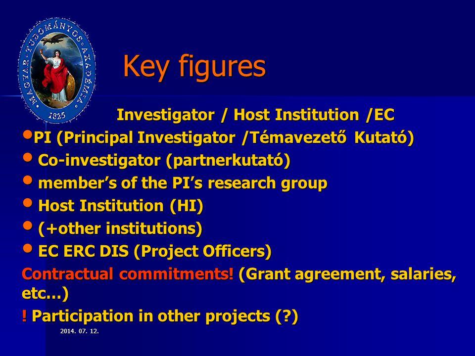 2014. 07. 12.2014. 07. 12.2014. 07. 12. Key figures Investigator / Host Institution /EC PI (Principal Investigator /Témavezető Kutató) PI (Principal I