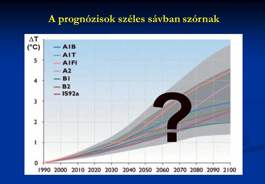 A prognózisok széles sávban szórnak
