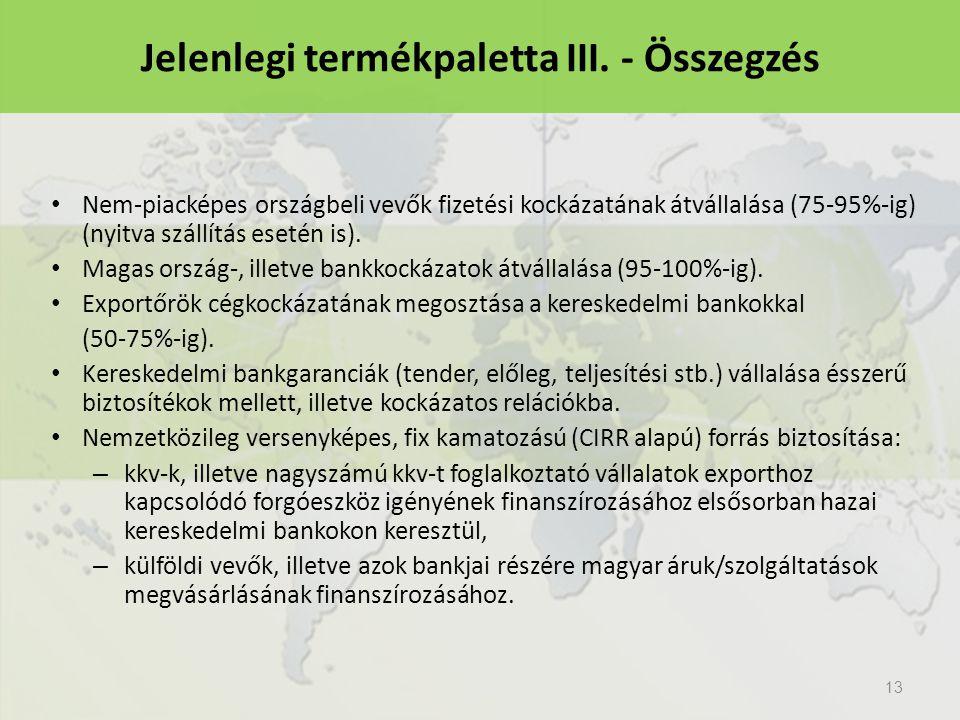 13 Jelenlegi termékpaletta III. - Összegzés Nem-piacképes országbeli vevők fizetési kockázatának átvállalása (75-95%-ig) (nyitva szállítás esetén is).