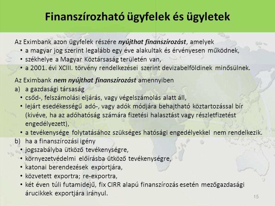 15 Finanszírozható ügyfelek és ügyletek Az Eximbank azon ügyfelek részére nyújthat finanszírozást, amelyek a magyar jog szerint legalább egy éve alakultak és érvényesen működnek, székhelye a Magyar Köztársaság területén van, a 2001.
