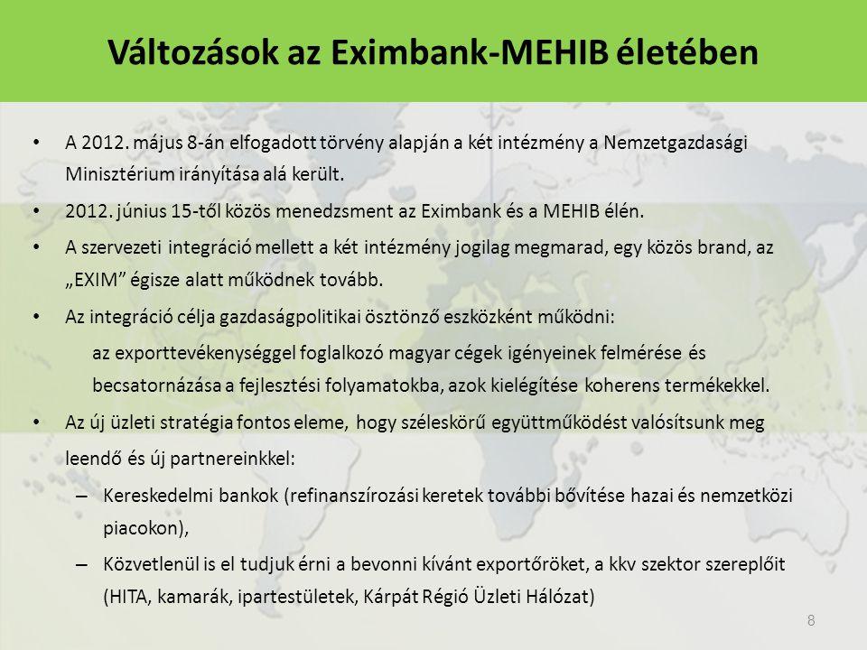 A 2012. május 8-án elfogadott törvény alapján a két intézmény a Nemzetgazdasági Minisztérium irányítása alá került. 2012. június 15-től közös menedzsm