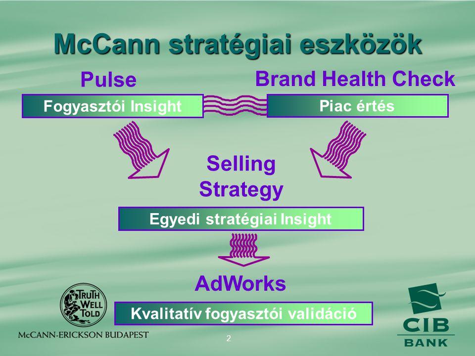 2 McCann stratégiai eszközök Selling Strategy AdWorks Pulse Brand Health Check Fogyasztói Insight Piac értés Egyedi stratégiai Insight Kvalitatív fogy
