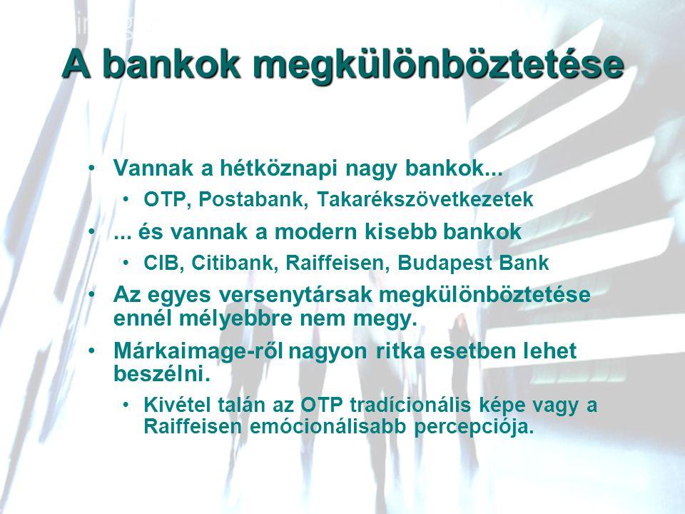 26 A bankok megkülönböztetése Vannak a hétköznapi nagy bankok... OTP, Postabank, Takarékszövetkezetek... és vannak a modern kisebb bankok CIB, Citiban