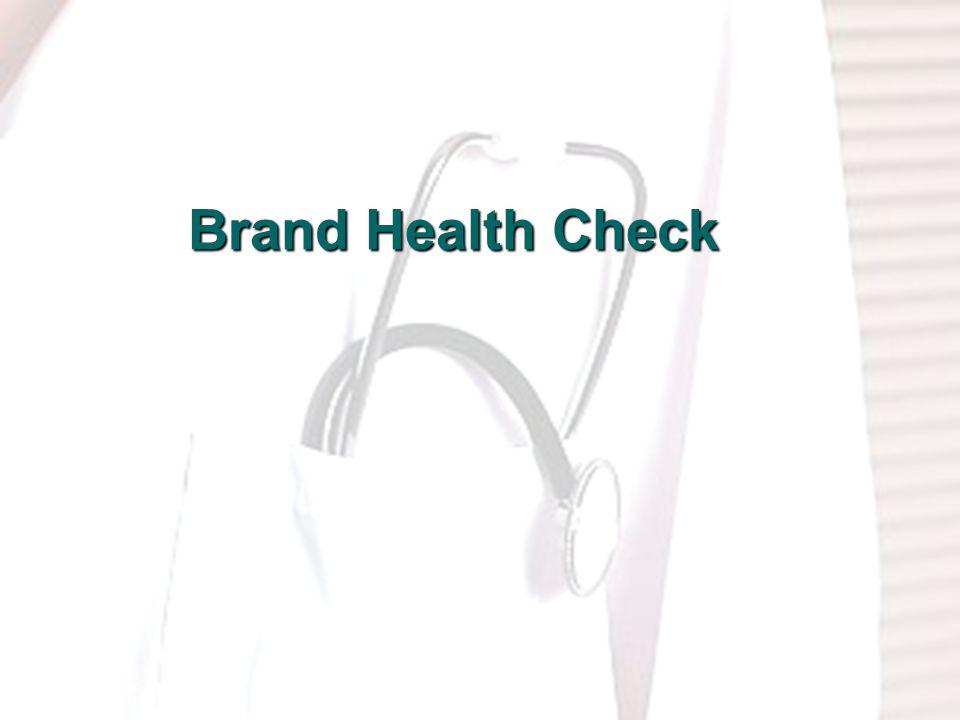 4 Brand Health Check