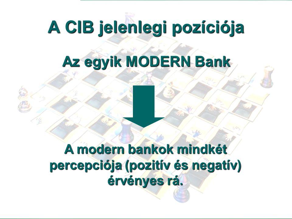 40 A CIB jelenlegi pozíciója Az egyik MODERN Bank A modern bankok mindkét percepciója (pozitív és negatív) érvényes rá.