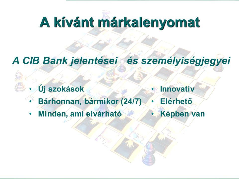 42 Új szokások Bárhonnan, bármikor (24/7) Minden, ami elvárható Innovatív Elérhető Képben van A CIB Bank jelentéseiés személyiségjegyei A kívánt márka
