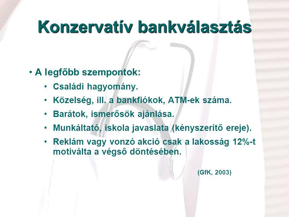 7 Konzervatív bankválasztás A legfőbb szempontok: Családi hagyomány. Közelség, ill. a bankfiókok, ATM-ek száma. Barátok, ismerősök ajánlása. Munkáltat