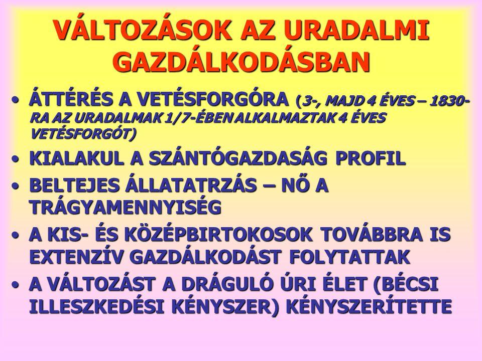 VÁLTOZÁSOK AZ URADALMI GAZDÁLKODÁSBAN ÁTTÉRÉS A VETÉSFORGÓRA (3-, MAJD 4 ÉVES – 1830- RA AZ URADALMAK 1/7-ÉBEN ALKALMAZTAK 4 ÉVES VETÉSFORGÓT)ÁTTÉRÉS A VETÉSFORGÓRA (3-, MAJD 4 ÉVES – 1830- RA AZ URADALMAK 1/7-ÉBEN ALKALMAZTAK 4 ÉVES VETÉSFORGÓT) KIALAKUL A SZÁNTÓGAZDASÁG PROFILKIALAKUL A SZÁNTÓGAZDASÁG PROFIL BELTEJES ÁLLATATRZÁS – NŐ A TRÁGYAMENNYISÉGBELTEJES ÁLLATATRZÁS – NŐ A TRÁGYAMENNYISÉG A KIS- ÉS KÖZÉPBIRTOKOSOK TOVÁBBRA IS EXTENZÍV GAZDÁLKODÁST FOLYTATTAKA KIS- ÉS KÖZÉPBIRTOKOSOK TOVÁBBRA IS EXTENZÍV GAZDÁLKODÁST FOLYTATTAK A VÁLTOZÁST A DRÁGULÓ ÚRI ÉLET (BÉCSI ILLESZKEDÉSI KÉNYSZER) KÉNYSZERÍTETTEA VÁLTOZÁST A DRÁGULÓ ÚRI ÉLET (BÉCSI ILLESZKEDÉSI KÉNYSZER) KÉNYSZERÍTETTE