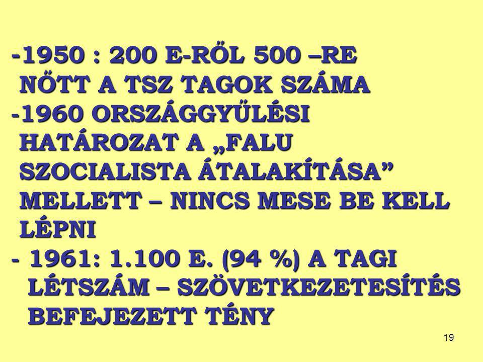 """19 - 1950 : 200 E-RŐL 500 –RE NŐTT A TSZ TAGOK SZÁMA -1960 ORSZÁGGYŰLÉSI HATÁROZAT A """"FALU SZOCIALISTA ÁTALAKÍTÁSA MELLETT – NINCS MESE BE KELL LÉPNI - 1961: 1.100 E."""