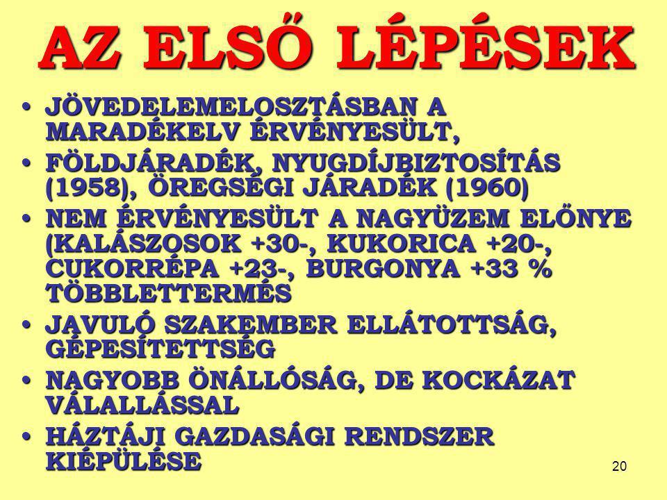 20 AZ ELSŐ LÉPÉSEK JÖVEDELEMELOSZTÁSBAN A MARADÉKELV ÉRVÉNYESÜLT, JÖVEDELEMELOSZTÁSBAN A MARADÉKELV ÉRVÉNYESÜLT, FÖLDJÁRADÉK, NYUGDÍJBIZTOSÍTÁS (1958), ÖREGSÉGI JÁRADÉK (1960) FÖLDJÁRADÉK, NYUGDÍJBIZTOSÍTÁS (1958), ÖREGSÉGI JÁRADÉK (1960) NEM ÉRVÉNYESÜLT A NAGYÜZEM ELŐNYE (KALÁSZOSOK +30-, KUKORICA +20-, CUKORRÉPA +23-, BURGONYA +33 % TÖBBLETTERMÉS NEM ÉRVÉNYESÜLT A NAGYÜZEM ELŐNYE (KALÁSZOSOK +30-, KUKORICA +20-, CUKORRÉPA +23-, BURGONYA +33 % TÖBBLETTERMÉS JAVULÓ SZAKEMBER ELLÁTOTTSÁG, GÉPESÍTETTSÉG JAVULÓ SZAKEMBER ELLÁTOTTSÁG, GÉPESÍTETTSÉG NAGYOBB ÖNÁLLÓSÁG, DE KOCKÁZAT VÁLALLÁSSAL NAGYOBB ÖNÁLLÓSÁG, DE KOCKÁZAT VÁLALLÁSSAL HÁZTÁJI GAZDASÁGI RENDSZER KIÉPÜLÉSE HÁZTÁJI GAZDASÁGI RENDSZER KIÉPÜLÉSE