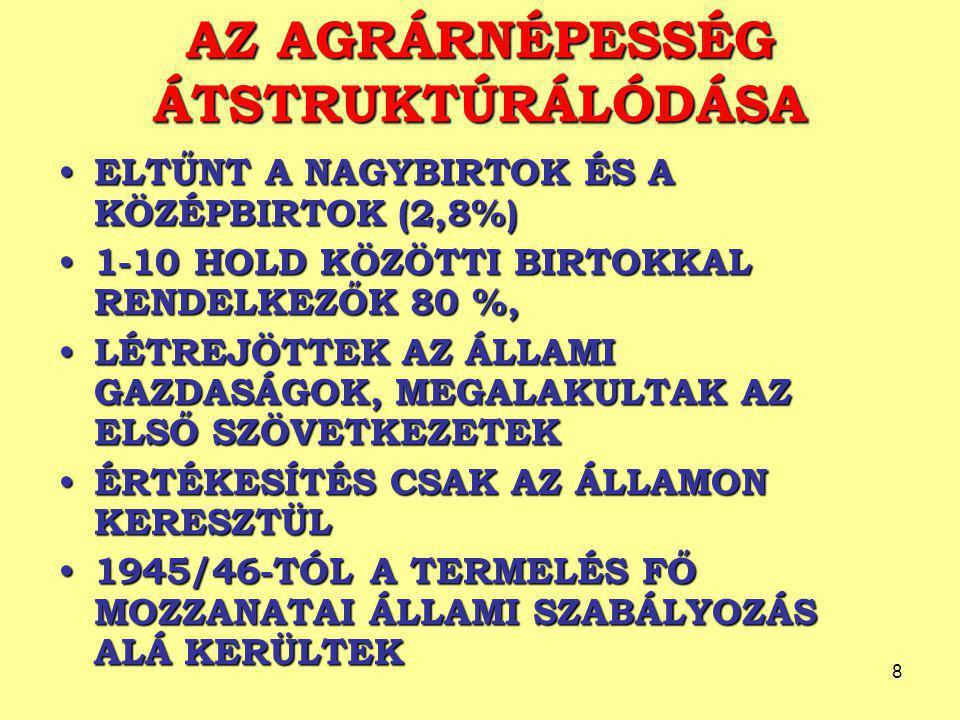 9 A GAZDÁLKODÁS REND KIALAKULÁSA 1946.AUG.1. A FORINT BEVEZETÉSE 1946.AUG.