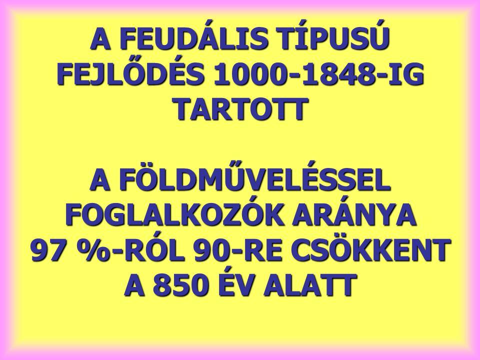 FÖLDESÚRI KIRÁLYSÁG IDEJE (1001-1196) - FAMILIÁRIS HŰBÉRÚRI RENDSZER (1196-1526) - HÁROM RÉSZRE SZAKADT ORSZÁG (1526 – 1679) - FÖLDESÚRI KIRÁLYSÁG IDEJE (1001-1196) - FAMILIÁRIS HŰBÉRÚRI RENDSZER (1196-1526) - HÁROM RÉSZRE SZAKADT ORSZÁG (1526 – 1679)