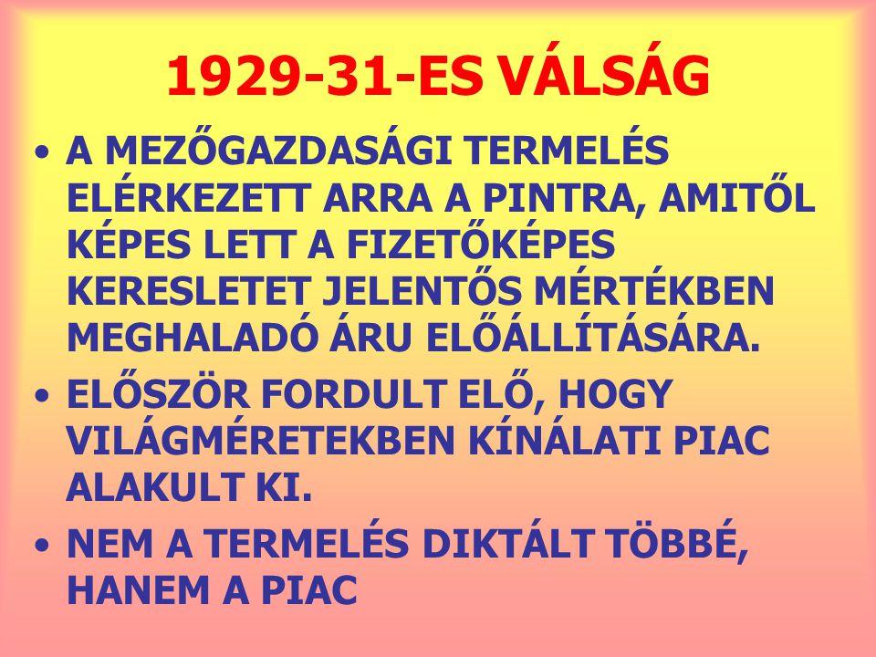 1929-31-ES VÁLSÁG A MEZŐGAZDASÁGI TERMELÉS ELÉRKEZETT ARRA A PINTRA, AMITŐL KÉPES LETT A FIZETŐKÉPES KERESLETET JELENTŐS MÉRTÉKBEN MEGHALADÓ ÁRU ELŐÁLLÍTÁSÁRA.