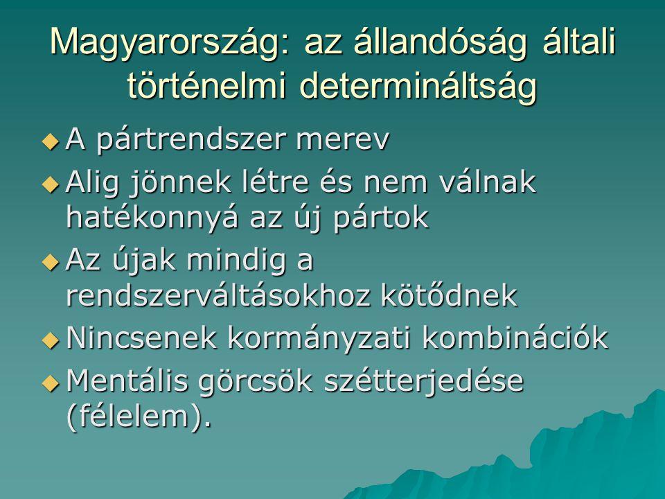 Magyarország: az állandóság általi történelmi determináltság  A pártrendszer merev  Alig jönnek létre és nem válnak hatékonnyá az új pártok  Az újak mindig a rendszerváltásokhoz kötődnek  Nincsenek kormányzati kombinációk  Mentális görcsök szétterjedése (félelem).