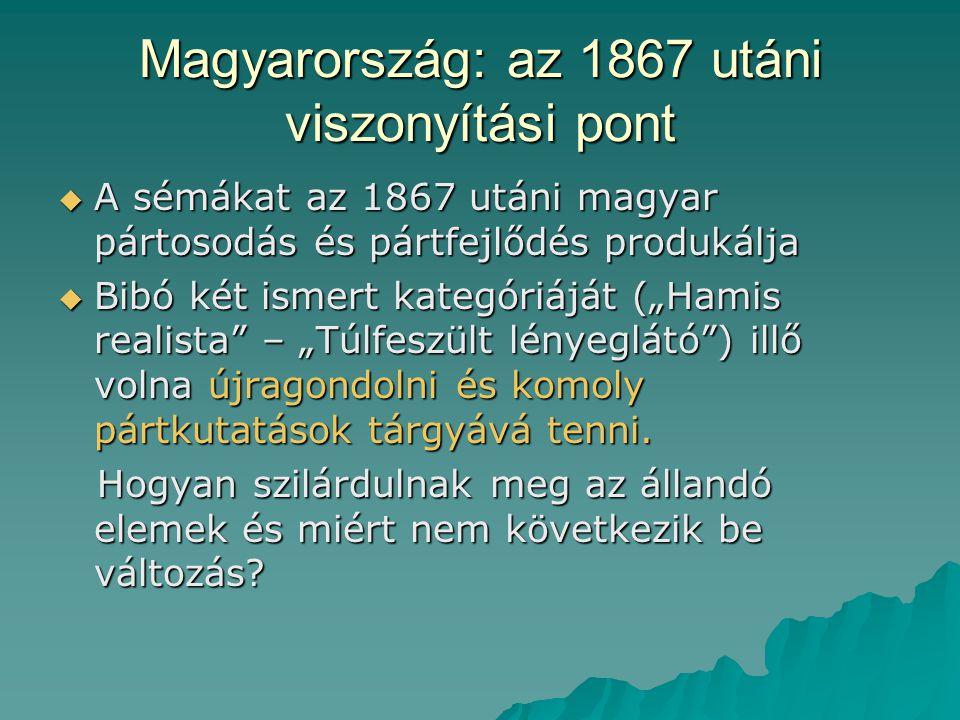 """Magyarország: az 1867 utáni viszonyítási pont  A sémákat az 1867 utáni magyar pártosodás és pártfejlődés produkálja  Bibó két ismert kategóriáját (""""Hamis realista – """"Túlfeszült lényeglátó ) illő volna újragondolni és komoly pártkutatások tárgyává tenni."""