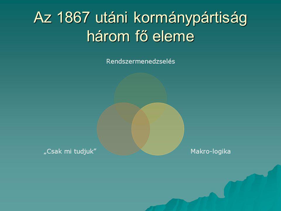 """Az 1867 utáni kormánypártiság három fő eleme Rendszermenedzselés Makro-logika""""Csak mi tudjuk"""