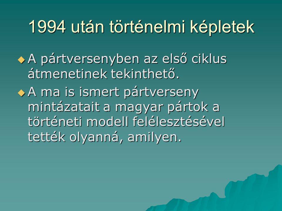 1994 után történelmi képletek  A pártversenyben az első ciklus átmenetinek tekinthető.