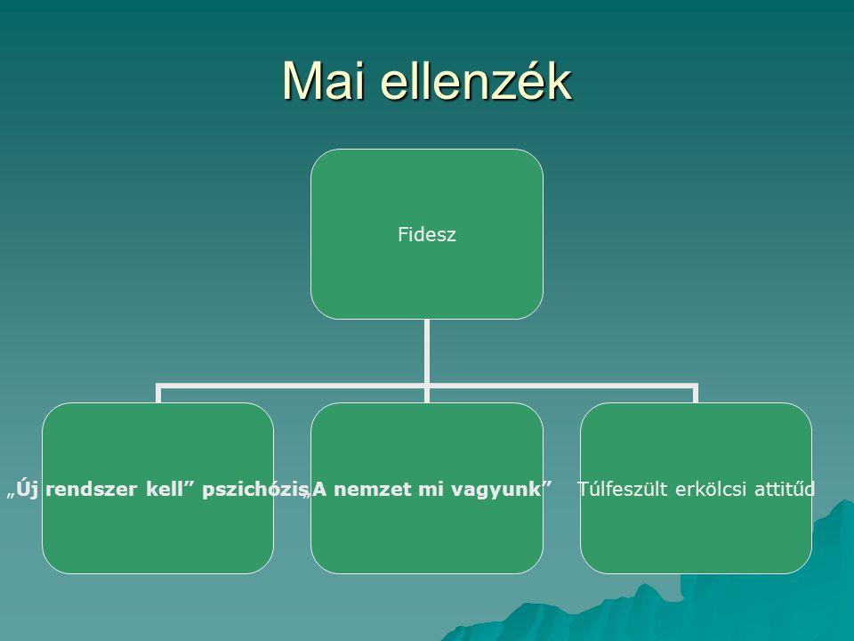 """Mai ellenzék Fidesz """"Új rendszer kell pszichózis """"A nemzet mi vagyunk Túlfeszült erkölcsi attitűd"""