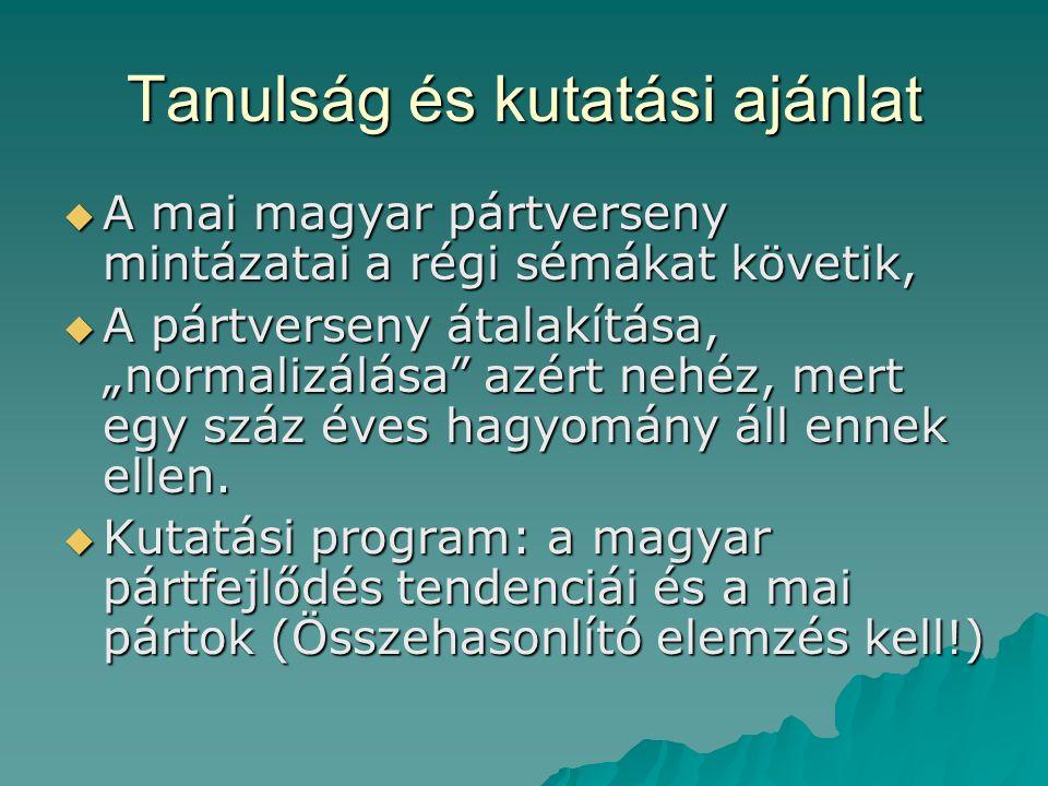 """Tanulság és kutatási ajánlat  A mai magyar pártverseny mintázatai a régi sémákat követik,  A pártverseny átalakítása, """"normalizálása azért nehéz, mert egy száz éves hagyomány áll ennek ellen."""