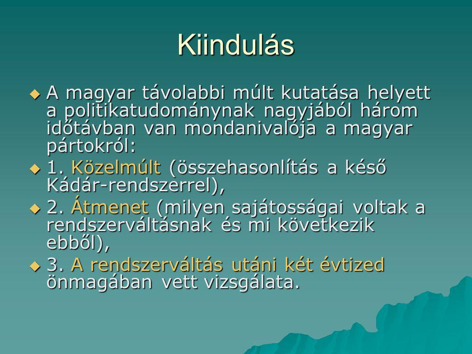 Kiindulás  A magyar távolabbi múlt kutatása helyett a politikatudománynak nagyjából három időtávban van mondanivalója a magyar pártokról:  1.