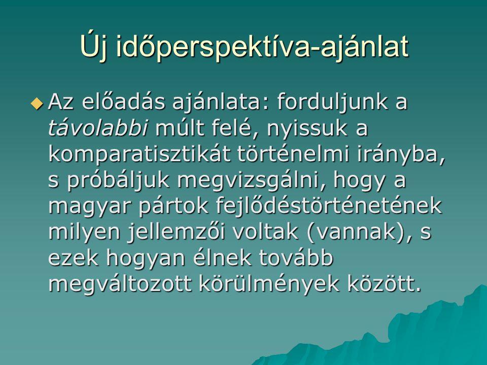 Új időperspektíva-ajánlat  Az előadás ajánlata: forduljunk a távolabbi múlt felé, nyissuk a komparatisztikát történelmi irányba, s próbáljuk megvizsgálni, hogy a magyar pártok fejlődéstörténetének milyen jellemzői voltak (vannak), s ezek hogyan élnek tovább megváltozott körülmények között.