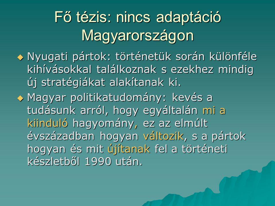 Fő tézis: nincs adaptáció Magyarországon  Nyugati pártok: történetük során különféle kihívásokkal találkoznak s ezekhez mindig új stratégiákat alakítanak ki.