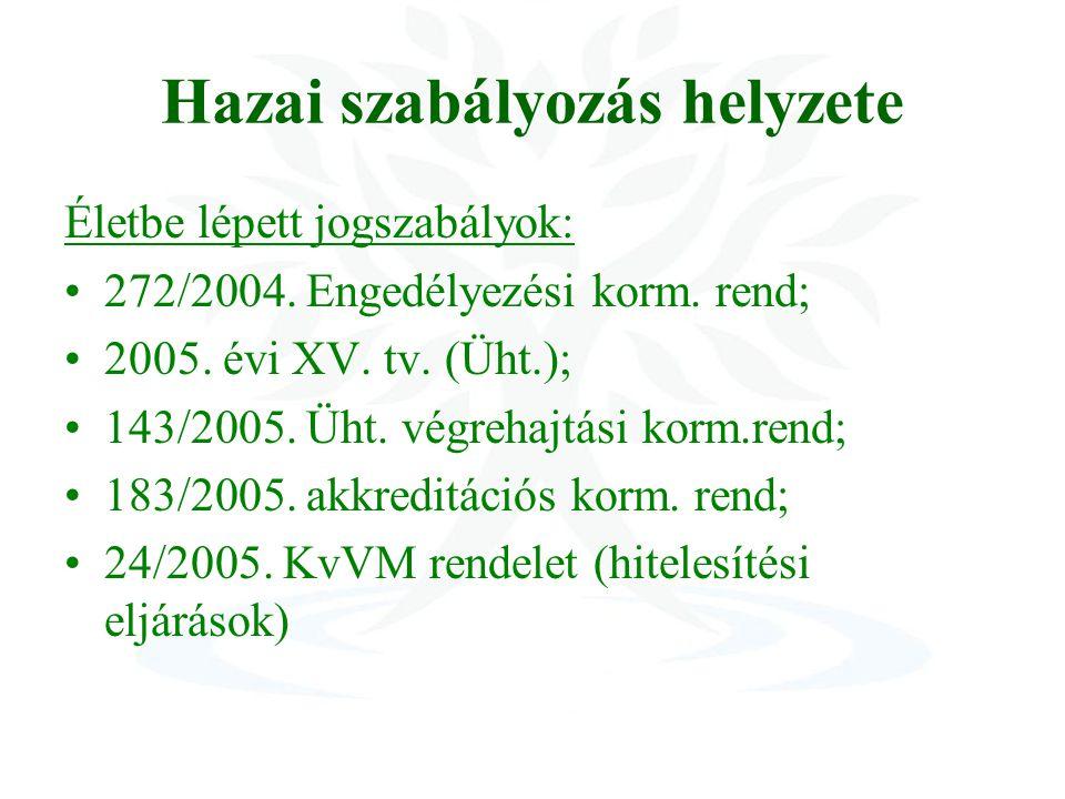 Hazai szabályozás helyzete Életbe lépett jogszabályok: 272/2004.