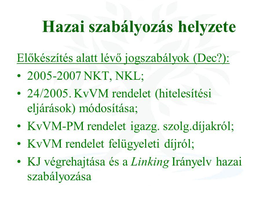 Hazai szabályozás helyzete Előkészítés alatt lévő jogszabályok (Dec ): 2005-2007 NKT, NKL; 24/2005.