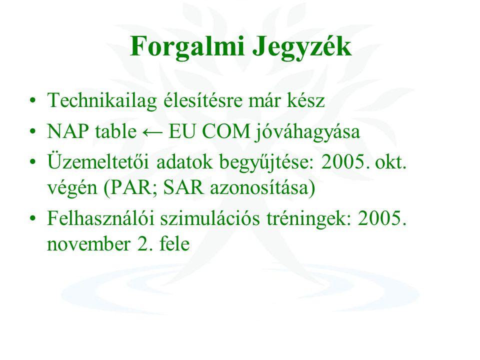 Forgalmi Jegyzék Technikailag élesítésre már kész NAP table ← EU COM jóváhagyása Üzemeltetői adatok begyűjtése: 2005.