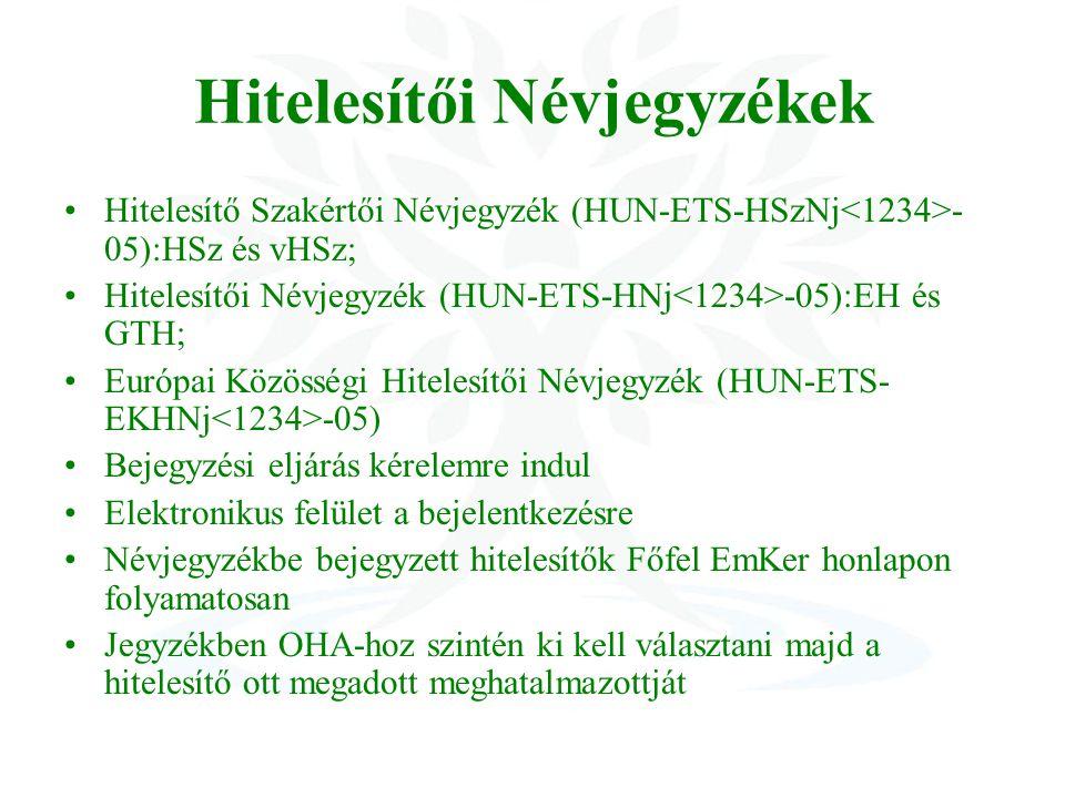 Hitelesítői Névjegyzékek Hitelesítő Szakértői Névjegyzék (HUN-ETS-HSzNj - 05):HSz és vHSz; Hitelesítői Névjegyzék (HUN-ETS-HNj -05):EH és GTH; Európai Közösségi Hitelesítői Névjegyzék (HUN-ETS- EKHNj -05) Bejegyzési eljárás kérelemre indul Elektronikus felület a bejelentkezésre Névjegyzékbe bejegyzett hitelesítők Főfel EmKer honlapon folyamatosan Jegyzékben OHA-hoz szintén ki kell választani majd a hitelesítő ott megadott meghatalmazottját