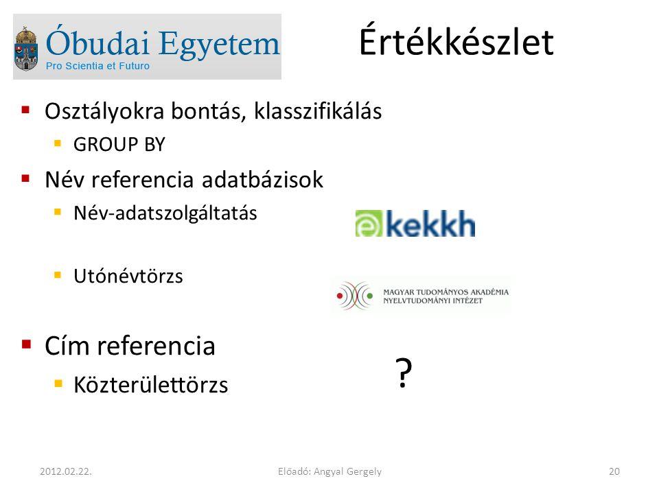 Előadó: Angyal Gergely202012.02.22.