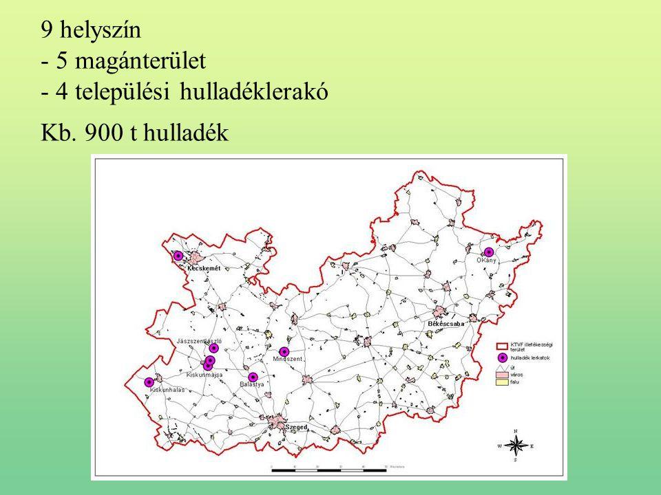 9 helyszín - 5 magánterület - 4 települési hulladéklerakó Kb. 900 t hulladék