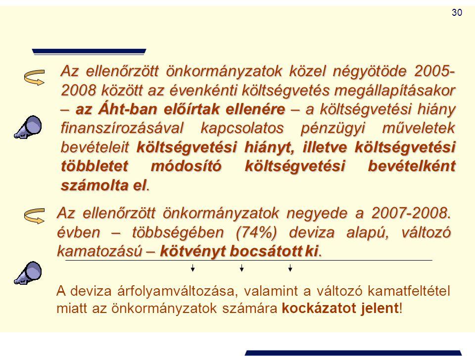 30 Az ellenőrzött önkormányzatok közel négyötöde 2005- 2008 között az évenkénti költségvetés megállapításakor – az Áht-ban előírtak ellenére – a költs