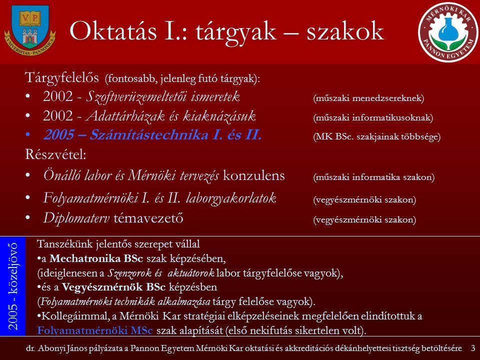 dr. Abonyi János pályázata a Pannon Egyetem Mérnöki Kar oktatási és akkreditációs dékánhelyettesi tisztség betöltésére3 Oktatás I.: tárgyak – szakok T