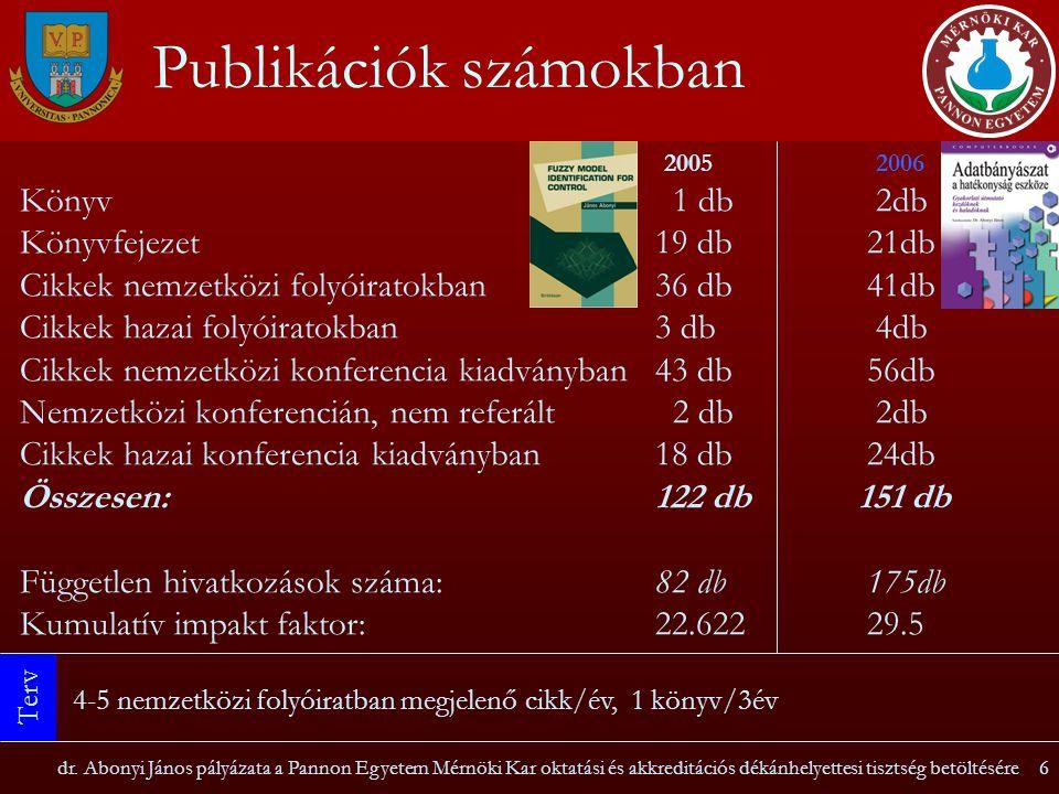 dr. Abonyi János pályázata a Pannon Egyetem Mérnöki Kar oktatási és akkreditációs dékánhelyettesi tisztség betöltésére6 Terv Publikációk számokban Kön