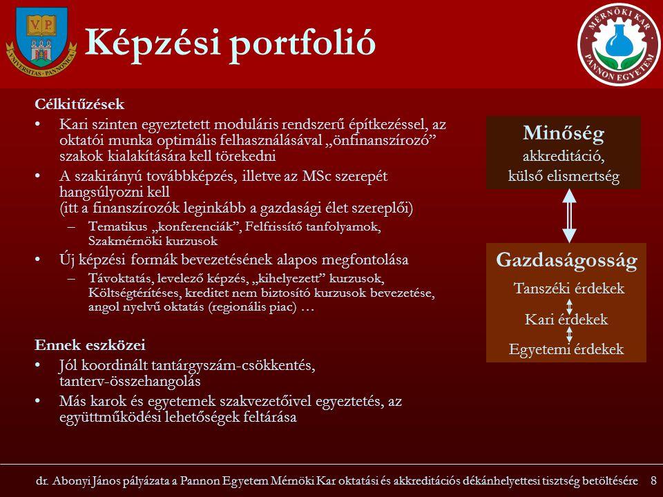 dr. Abonyi János pályázata a Pannon Egyetem Mérnöki Kar oktatási és akkreditációs dékánhelyettesi tisztség betöltésére8 Képzési portfolió Célkitűzések