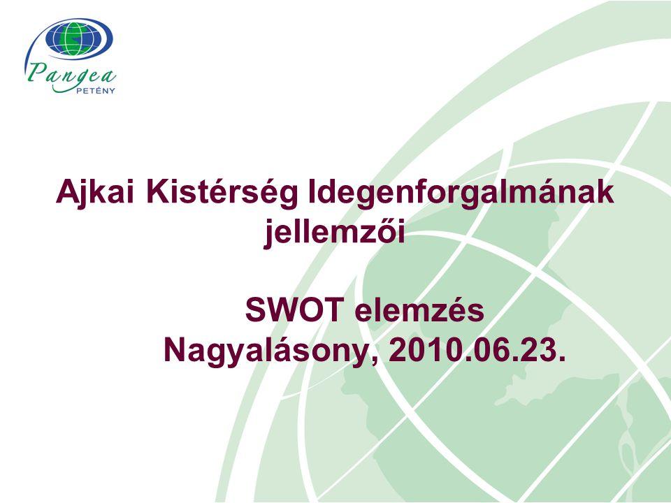 SWOT módszer Stratégiaalkotás megalapozását szolgáló eszköz Belső tényezők: +Erősségek –Gyengeségek Külső tényezők: +Lehetőségek -Veszélyek Jellemzők összefoglalása, sűrítése, struktúrálása Jellemzők priorizálása (célok-prioritások mentén) SWOT analízis folyamata: 1.Tényezők meghatározása 2.Tényezők struktúrálása és priorizálása 3.Cselekvési lehetőségek meghatározása 4.Döntési változatok kidolgozása 5.Elemzés 6.Döntés