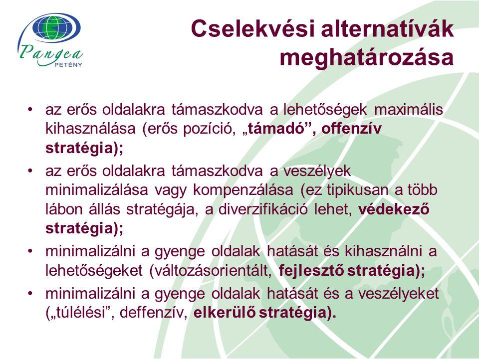 """Cselekvési alternatívák meghatározása az erős oldalakra támaszkodva a lehetőségek maximális kihasználása (erős pozíció, """"támadó"""", offenzív stratégia);"""