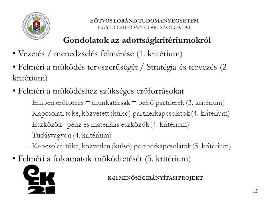 12 K-21 MINŐSÉGIRÁNYÍTÁSI PROJEKT Gondolatok az adottságkritériumokról Vezetés / menedzselés felmérése (1. kritérium) Felméri a működés tervszerűségét