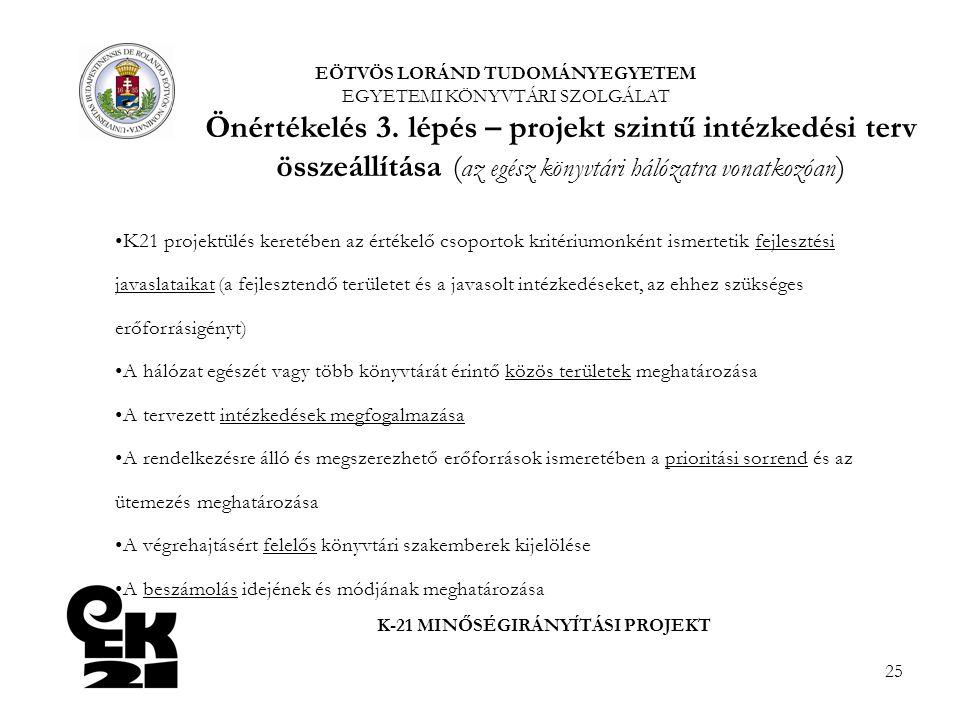 25 K-21 MINŐSÉGIRÁNYÍTÁSI PROJEKT K21 projektülés keretében az értékelő csoportok kritériumonként ismertetik fejlesztési javaslataikat (a fejlesztendő