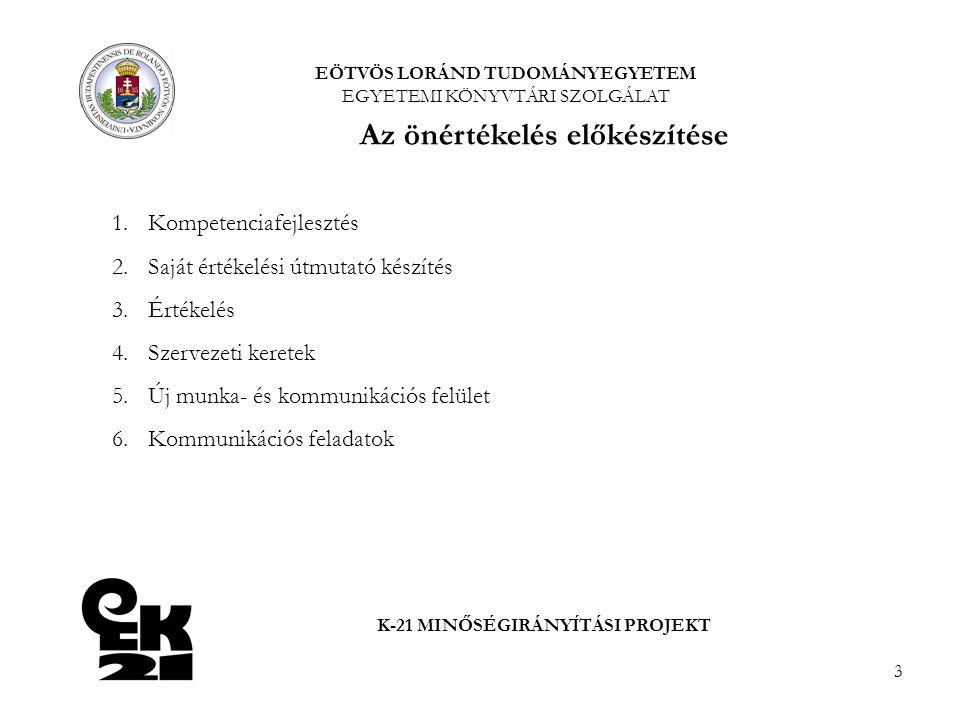3 K-21 MINŐSÉGIRÁNYÍTÁSI PROJEKT 1.Kompetenciafejlesztés 2.Saját értékelési útmutató készítés 3.Értékelés 4.Szervezeti keretek 5.Új munka- és kommunik